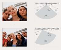 Сектор обзора камеры при необходимости при установке может поворачиваться на 20° в любом направлении.