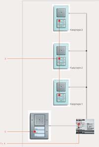 Концепция установки и ввода в эксплуатацию  одним человеком.